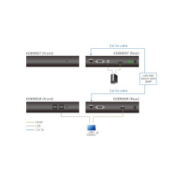 ATEN Video Session Recorder (CCVSR)