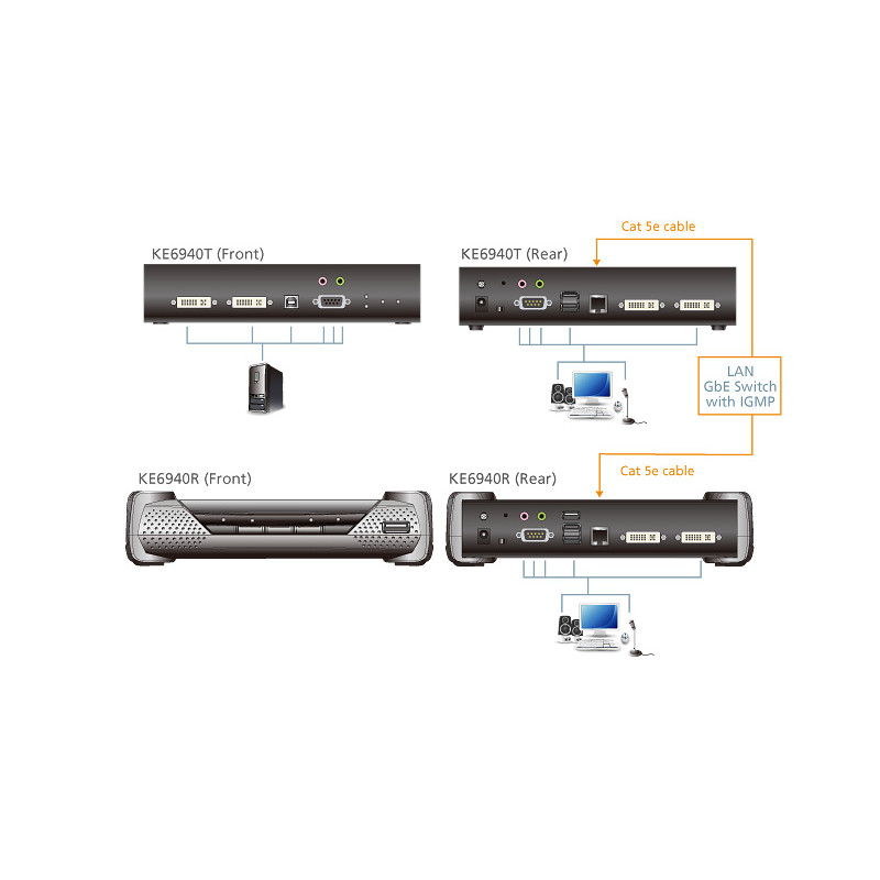 ATEN 16-Port USB HDMI KVM Switch (CS17916)